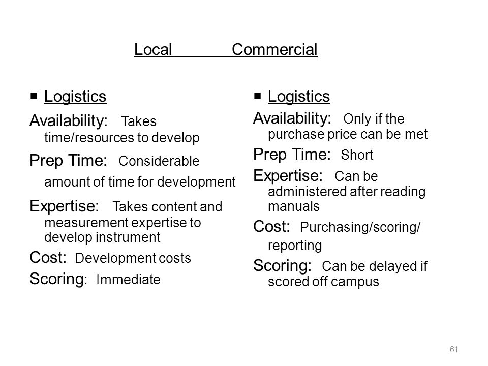 LocalCommercial  Logistics Availability: Takes time/resources to develop Prep Time: Considerable amount of time for development Expertise: Takes content and measurement expertise to develop instrument Cost: Development costs Scoring : Immediate  Logistics Availability: Only if the purchase price can be met Prep Time: Short Expertise: Can be administered after reading manuals Cost: Purchasing/scoring/ reporting Scoring: Can be delayed if scored off campus 61