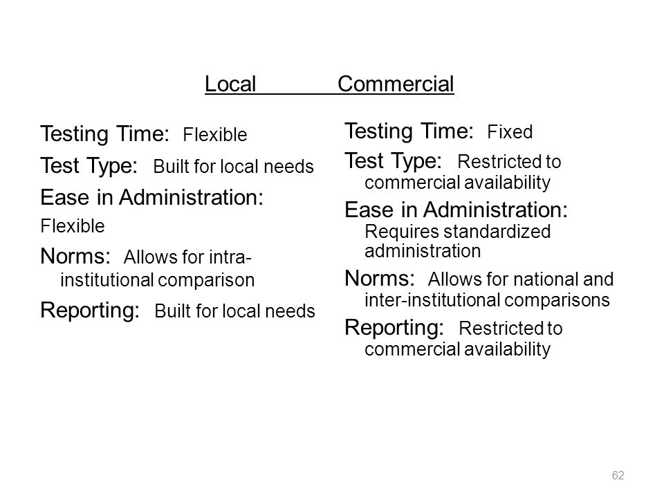 LocalCommercial Testing Time: Flexible Test Type: Built for local needs Ease in Administration: Flexible Norms: Allows for intra- institutional comparison Reporting: Built for local needs Testing Time: Fixed Test Type: Restricted to commercial availability Ease in Administration: Requires standardized administration Norms: Allows for national and inter-institutional comparisons Reporting: Restricted to commercial availability 62