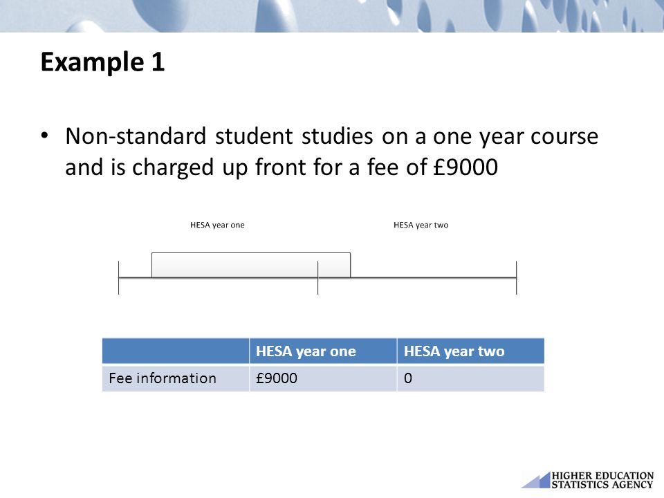 Example 1 Non-standard student studies on a one year course and is charged up front for a fee of £9000 HESA year oneHESA year two Fee information£90000