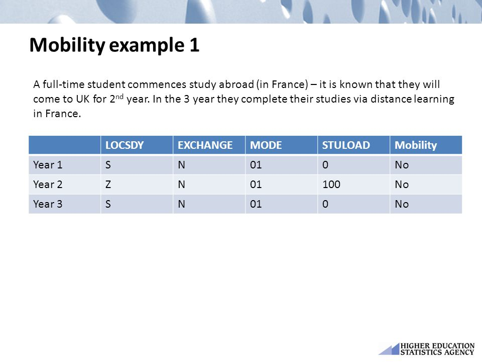 Mobility example 1 LOCSDYEXCHANGEMODESTULOADMobility Year 1SN010No Year 2ZN01100No Year 3SN010No A full-time student commences study abroad (in France) – it is known that they will come to UK for 2 nd year.