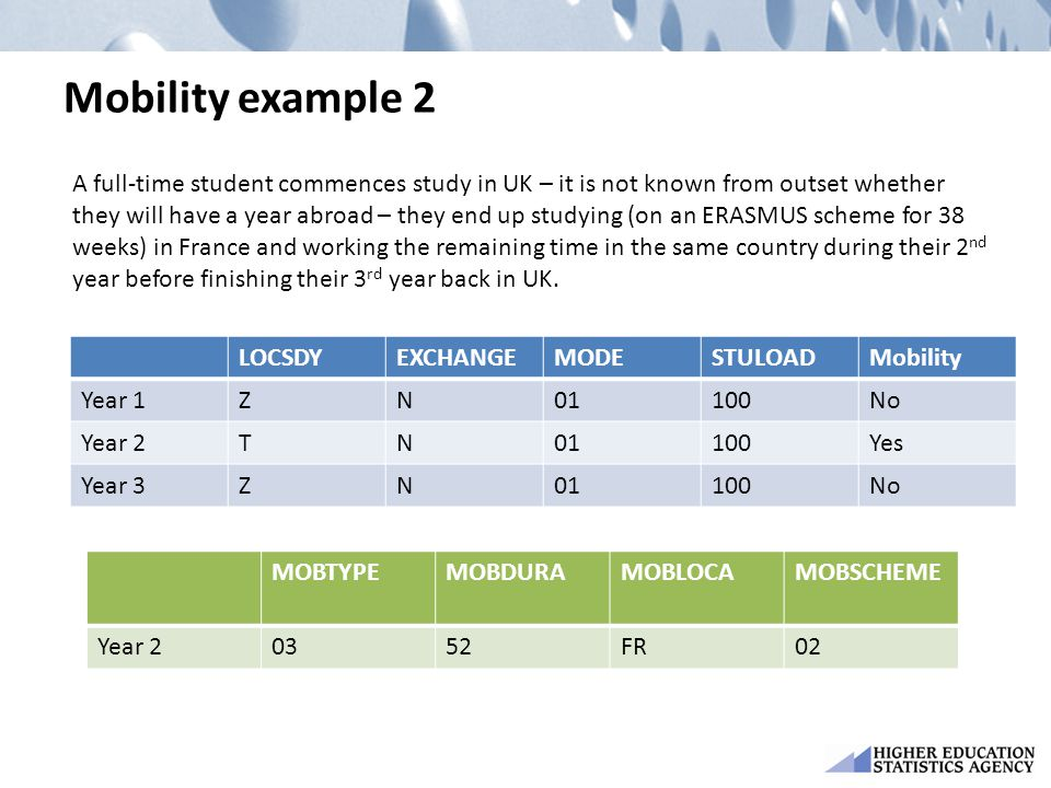Mobility example 2 LOCSDYEXCHANGEMODESTULOADMobility Year 1ZN01100No Year 2TN01100Yes Year 3ZN01100No A full-time student commences study in UK – it is not known from outset whether they will have a year abroad – they end up studying (on an ERASMUS scheme for 38 weeks) in France and working the remaining time in the same country during their 2 nd year before finishing their 3 rd year back in UK.