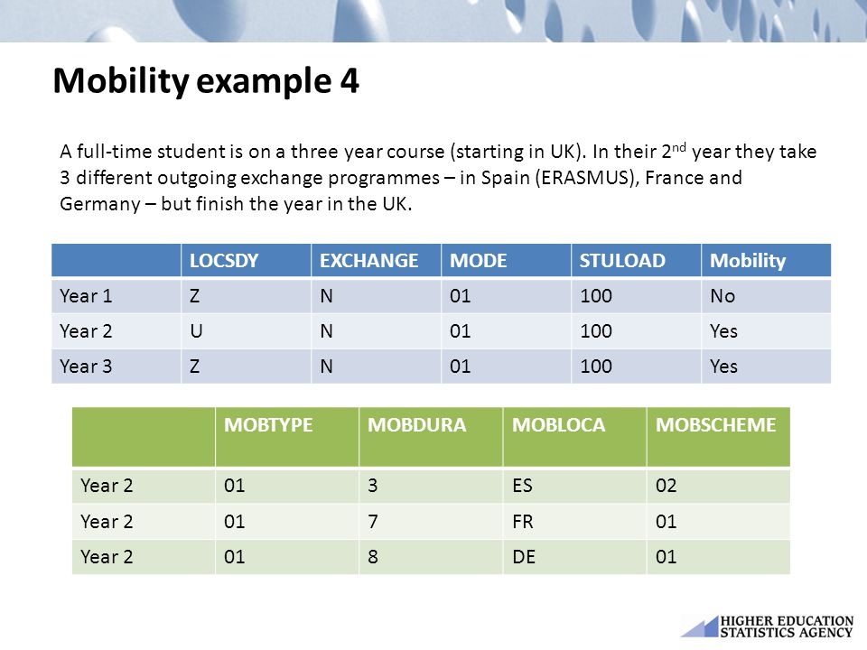 Mobility example 4 LOCSDYEXCHANGEMODESTULOADMobility Year 1ZN01100No Year 2UN01100Yes Year 3ZN01100Yes A full-time student is on a three year course (starting in UK).