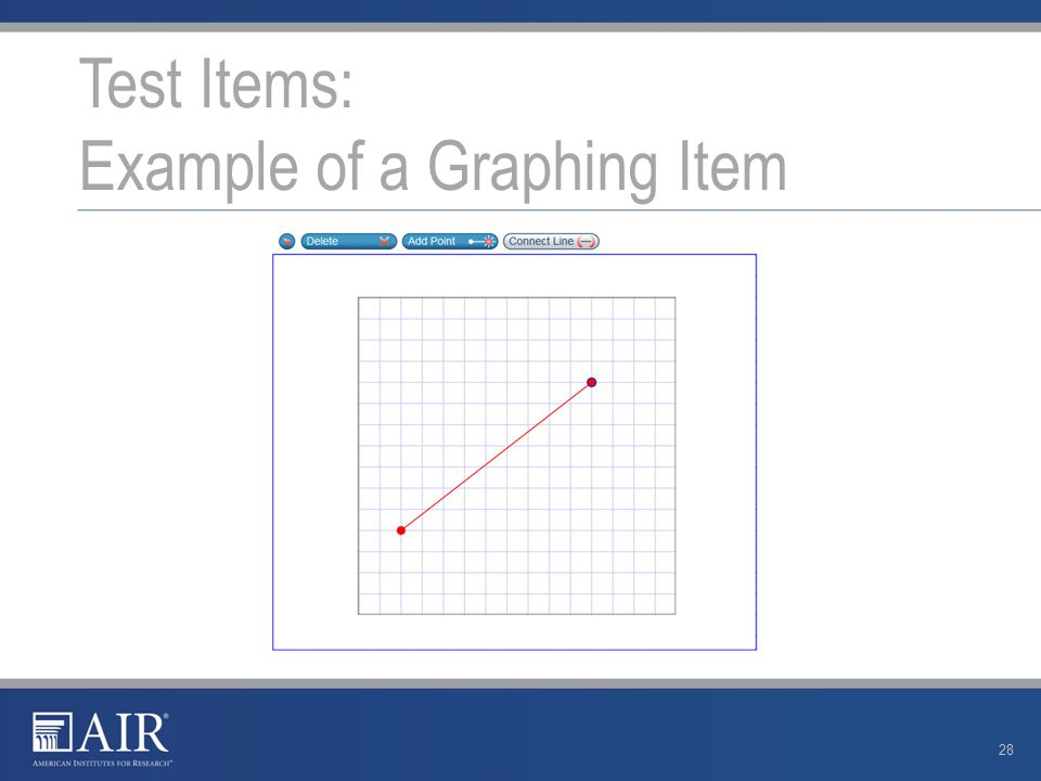 Test Items: Example of a Graphing Item 28