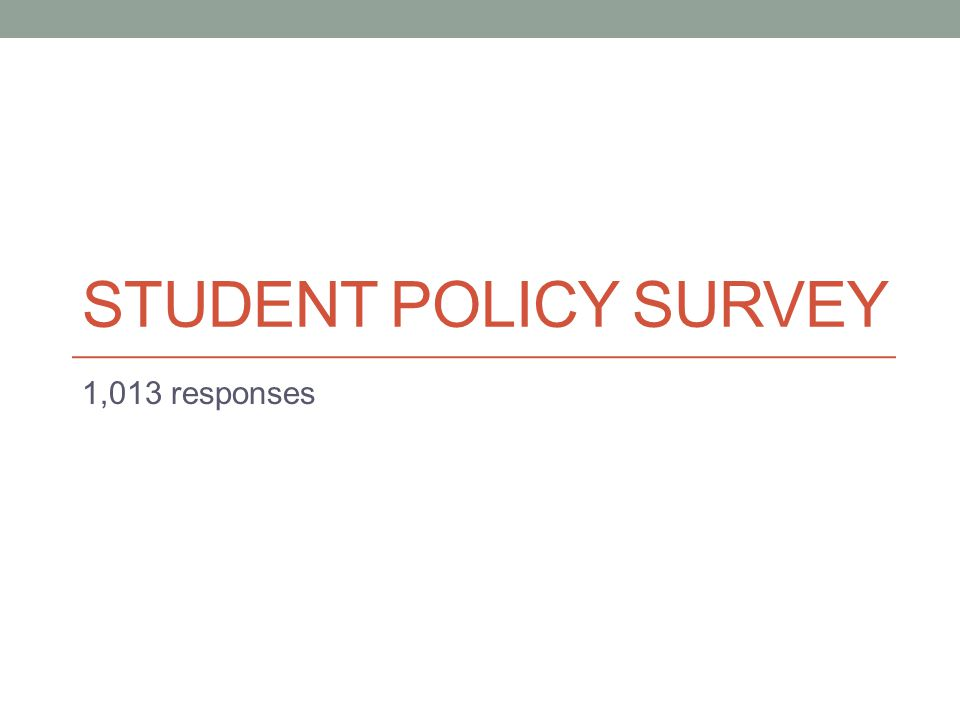 STUDENT POLICY SURVEY 1,013 responses