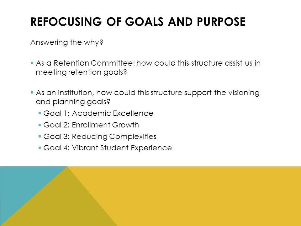 REFOCUSING OF GOALS AND PURPOSE Answering the why.