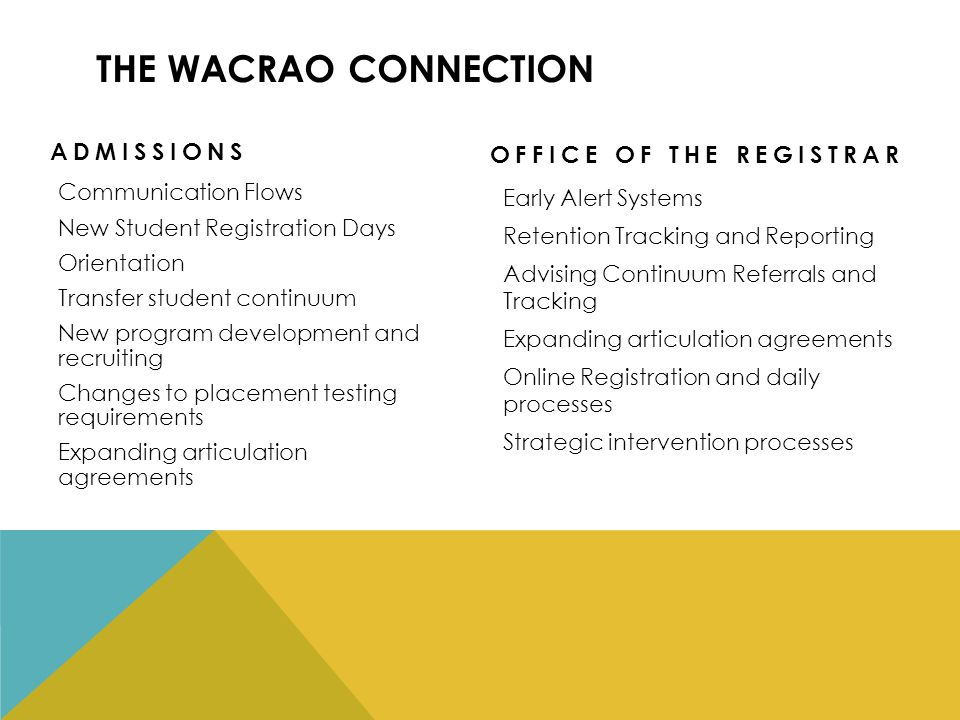 THE WACRAO CONNECTION ADMISSIONS Communication Flows New Student Registration Days Orientation Transfer student continuum New program development and recruiting Changes to placement testing requirements Expanding articulation agreements OFFICE OF THE REGISTRAR Early Alert Systems Retention Tracking and Reporting Advising Continuum Referrals and Tracking Expanding articulation agreements Online Registration and daily processes Strategic intervention processes