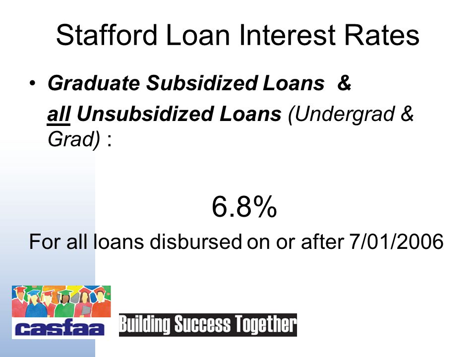 Stafford Loan Interest Rates Undergraduate Subsidized Loans only: First Disbursement of Loan:Interest Rate on unpaid balance Made on or after And made before July 1, 2006July 1, 20086.8% July 1, 2008 6.0% July 1, 2009July 1, 20105.6% July 1, 2010July 1, 20114.5% July 1, 2011July 1, 20123.4% July 1, 2012 6.8%