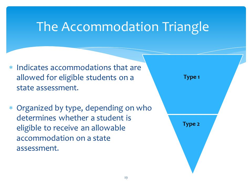  Indicates accommodations that are allowed for eligible students on a state assessment.