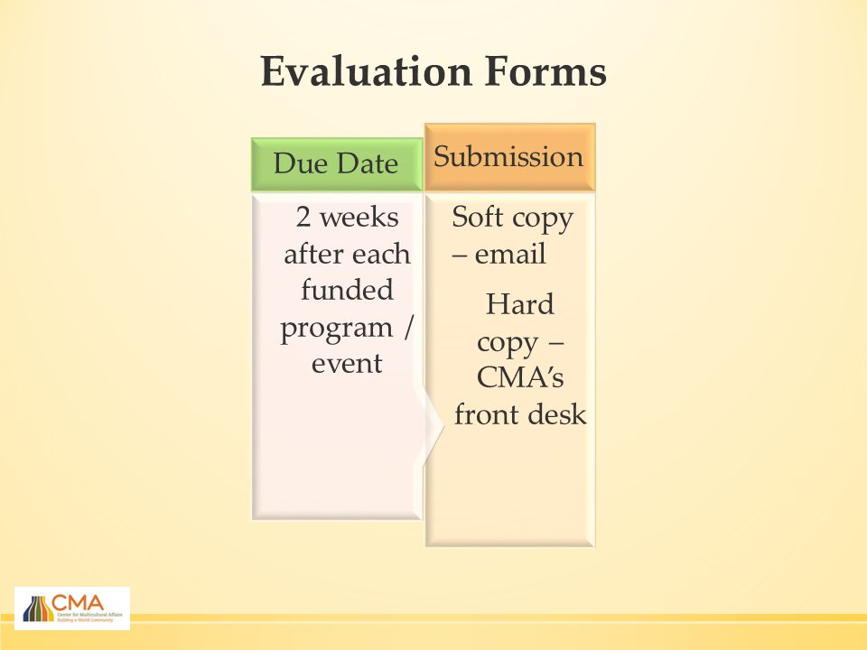 Evaluation Forms Soft copy – email Hard copy – CMA's front desk Submission 2 weeks after each funded program / event Due Date