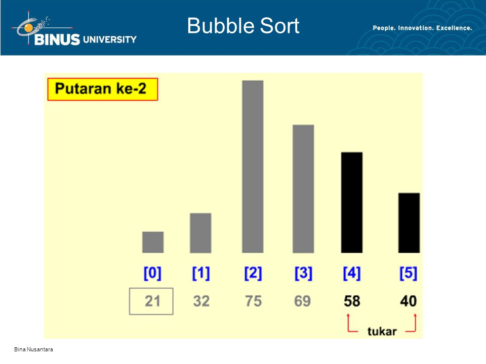 Bina Nusantara Bubble Sort