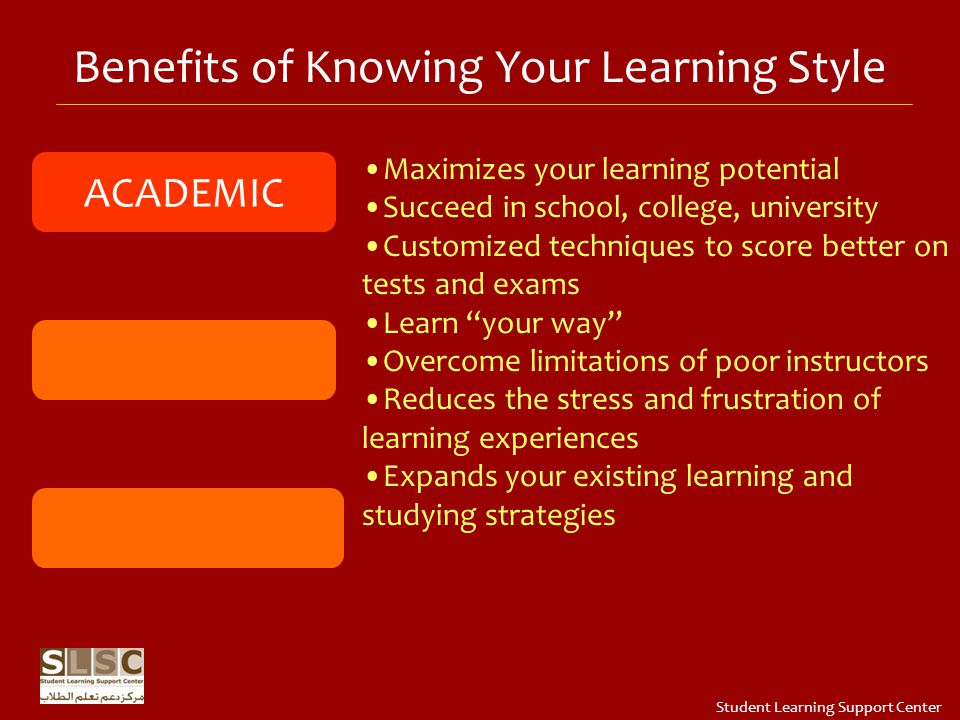 Benefits of Knowing Your Learning Style ACADEMIC Maximizes your learning potential Succeed in school, college, university Customized techniques to score better on tests and exams Learn your way Overcome limitations of poor instructors Reduces the stress and frustration of learning experiences Expands your existing learning and studying strategies Student Learning Support Center
