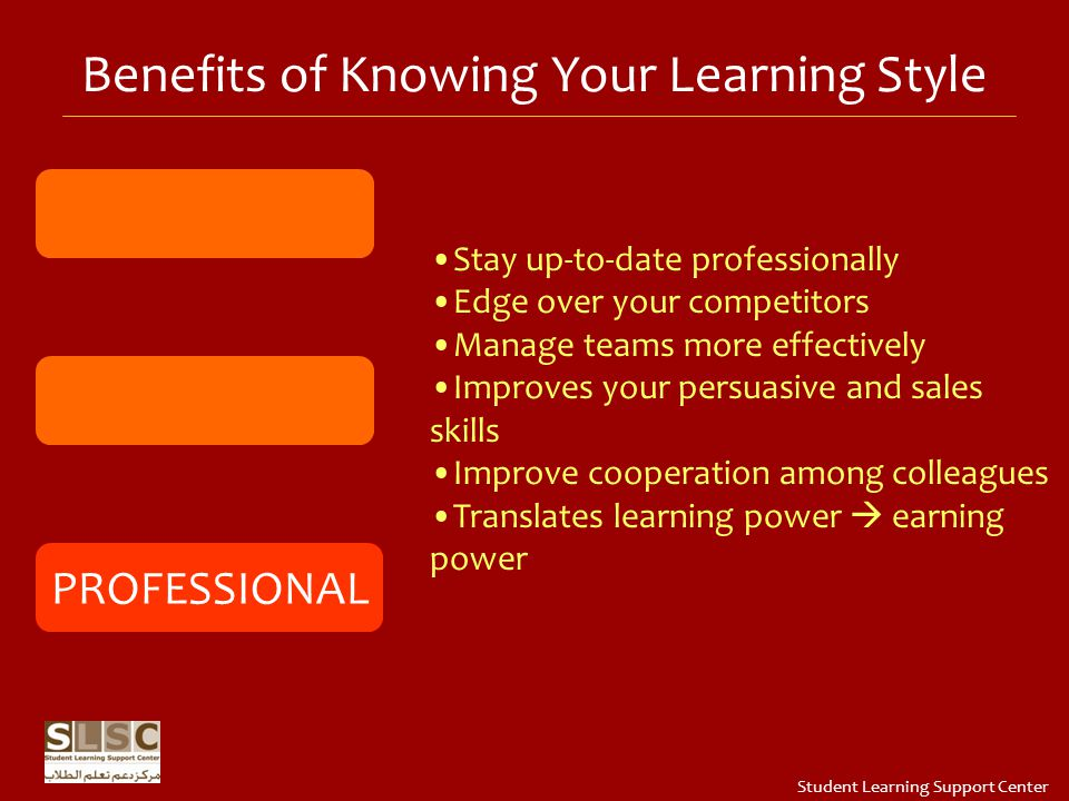 Benefits of Knowing Your Learning Style PROFESSIONAL Stay up-to-date professionally Edge over your competitors Manage teams more effectively Improves your persuasive and sales skills Improve cooperation among colleagues Translates learning power  earning power Student Learning Support Center