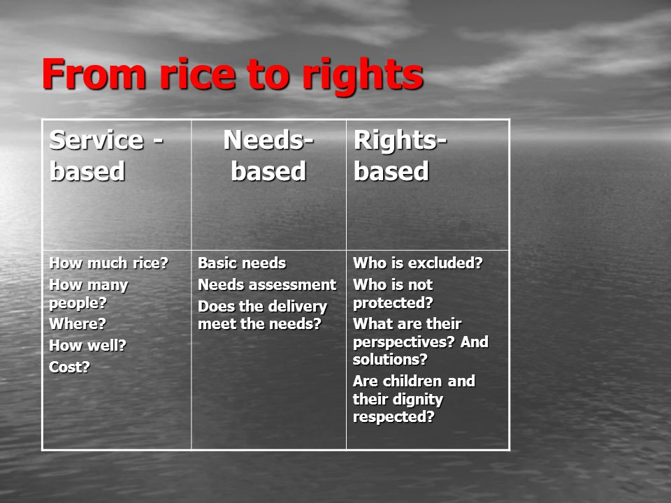 From rice to rights Service - based Needs- based Rights- based How much rice.