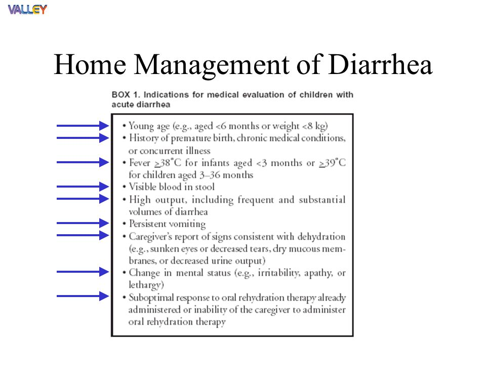 Home Management of Diarrhea