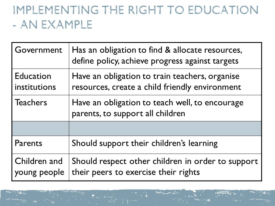 Implementing the right to education - an example GovernmentHas an obligation to find & allocate resources, define policy, achieve progress against targets Education institutions Have an obligation to train teachers, organise resources, create a child friendly environment TeachersHave an obligation to teach well, to encourage parents, to support all children ParentsShould support their children's learning Children and young people Should respect other children in order to support their peers to exercise their rights