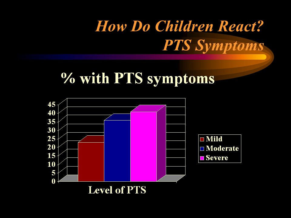 How Do Children React PTS Symptoms