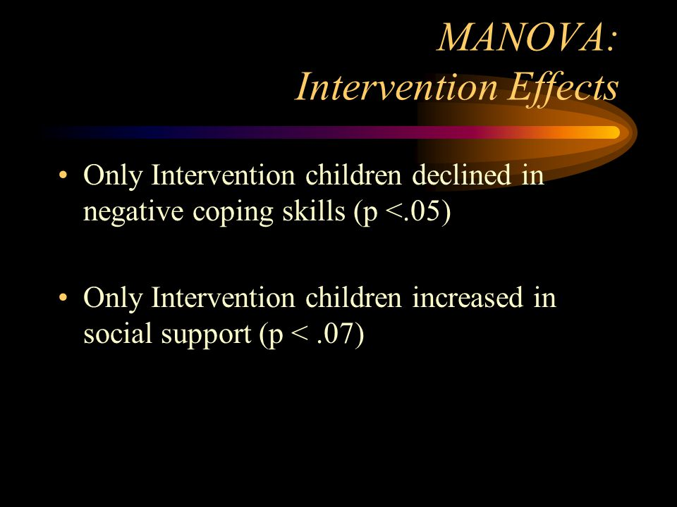 MANOVA: Intervention Effects Only Intervention children declined in negative coping skills (p <.05) Only Intervention children increased in social support (p <.07)