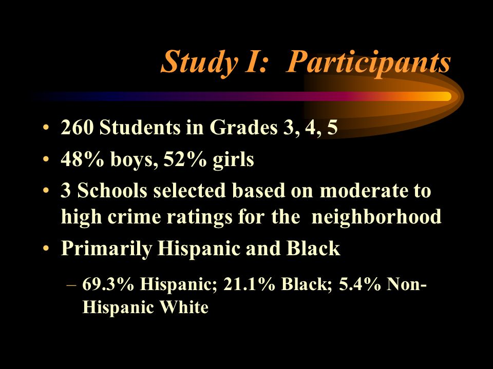 Study I: Participants 260 Students in Grades 3, 4, 5 48% boys, 52% girls 3 Schools selected based on moderate to high crime ratings for the neighborhood Primarily Hispanic and Black –69.3% Hispanic; 21.1% Black; 5.4% Non- Hispanic White