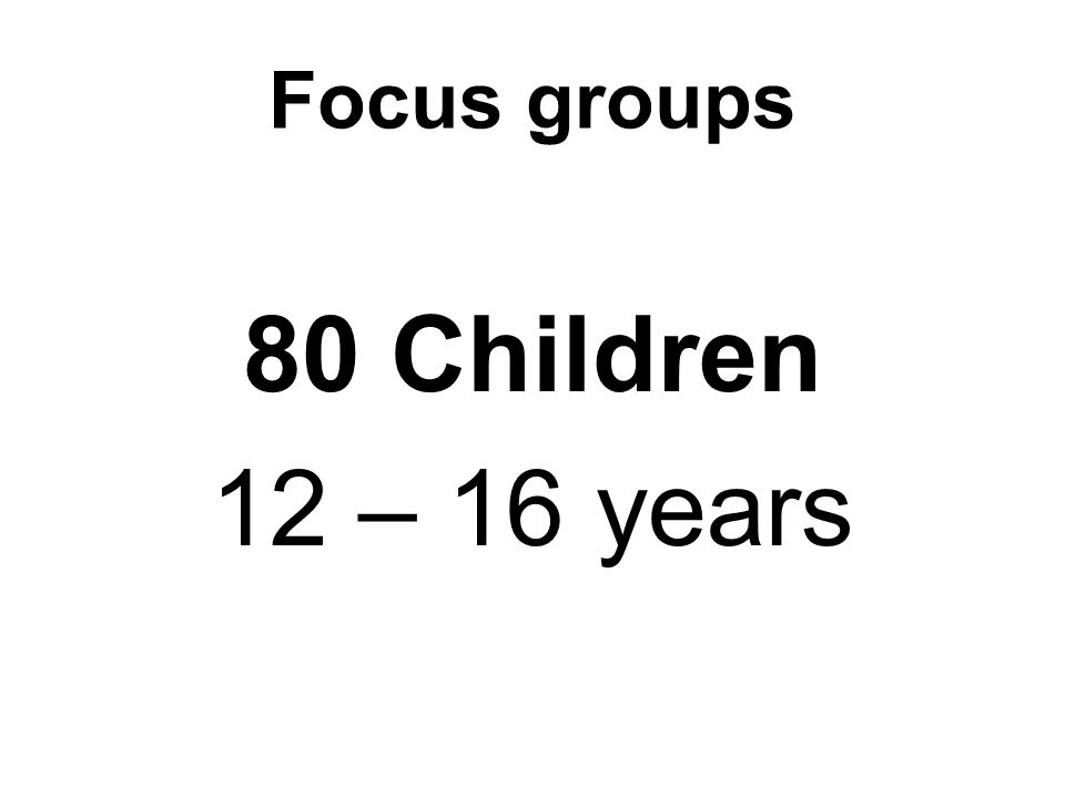Focus groups 80 Children 12 – 16 years