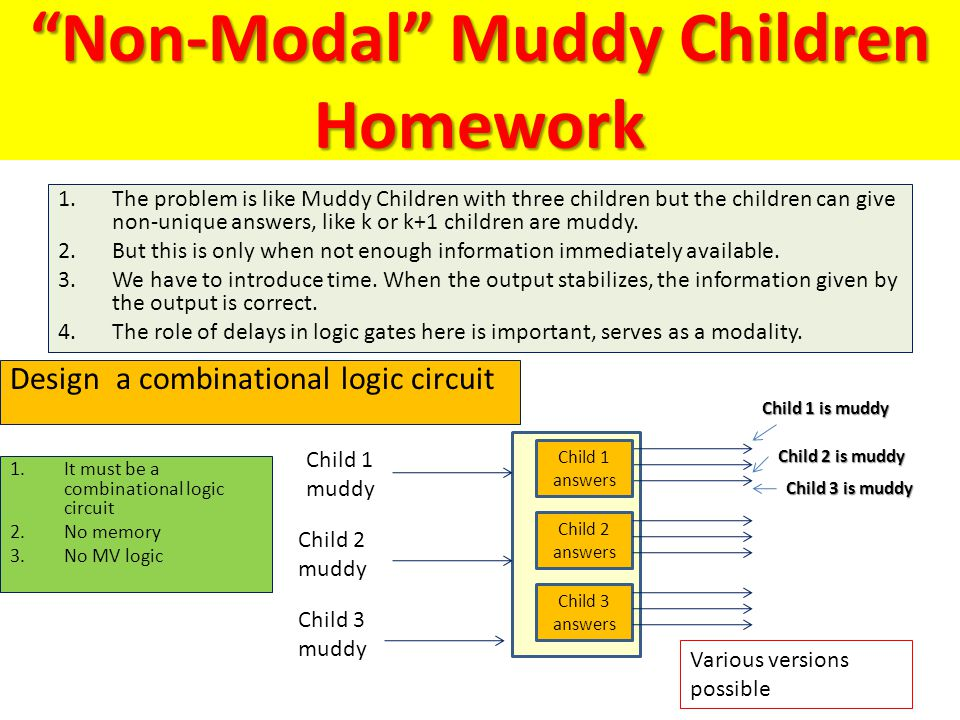 Non-Modal Muddy Children Homework 1.The problem is like Muddy Children with three children but the children can give non-unique answers, like k or k+1 children are muddy.