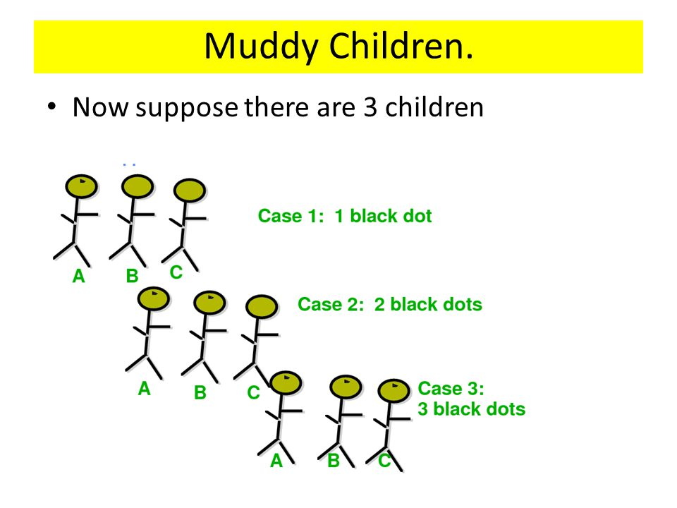 Now suppose there are 3 children Muddy Children.
