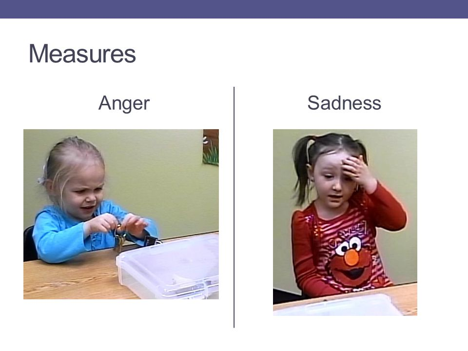 Measures AngerSadness
