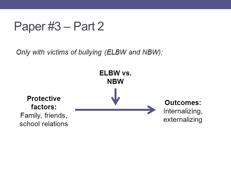 Paper #3 – Part 2 Protective factors: Family, friends, school relations Outcomes: Internalizing, externalizing ELBW vs.