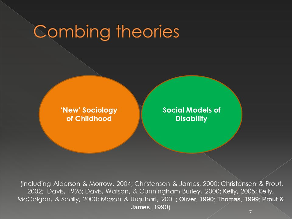 'New' Sociology of Childhood Social Models of Disability 7 (Including Alderson & Morrow, 2004; Christensen & James, 2000; Christensen & Prout, 2002; Davis, 1998; Davis, Watson, & Cunningham-Burley, 2000; Kelly, 2005; Kelly, McColgan, & Scally, 2000; Mason & Urquhart, 2001; Oliver, 1990; Thomas, 1999; Prout & James, 1990)