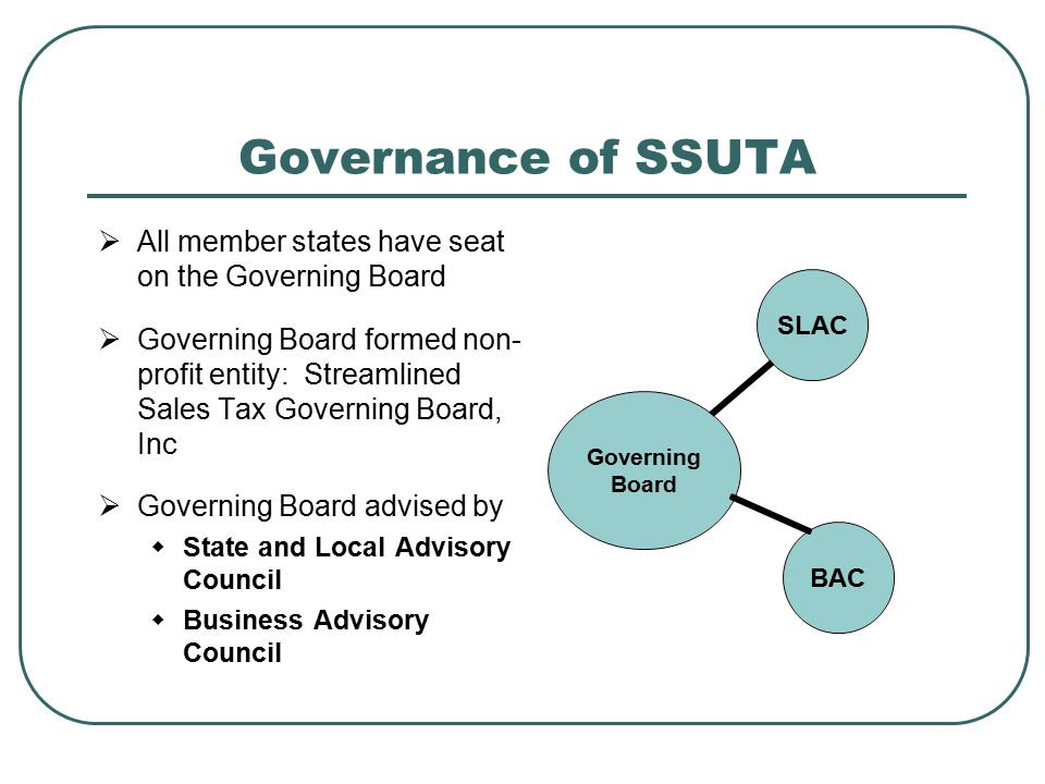 Governance of SSUTA  All member states have seat on the Governing Board  Governing Board formed non- profit entity: Streamlined Sales Tax Governing Board, Inc  Governing Board advised by  State and Local Advisory Council  Business Advisory Council BAC