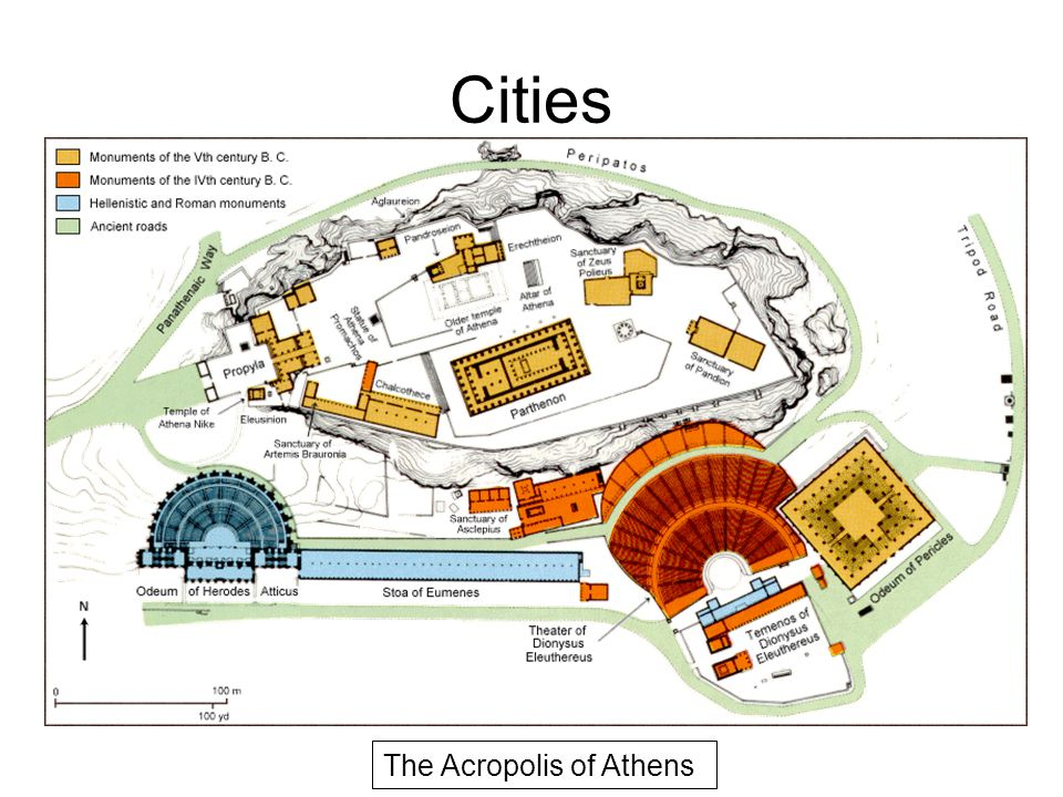 Cities The Acropolis of Athens