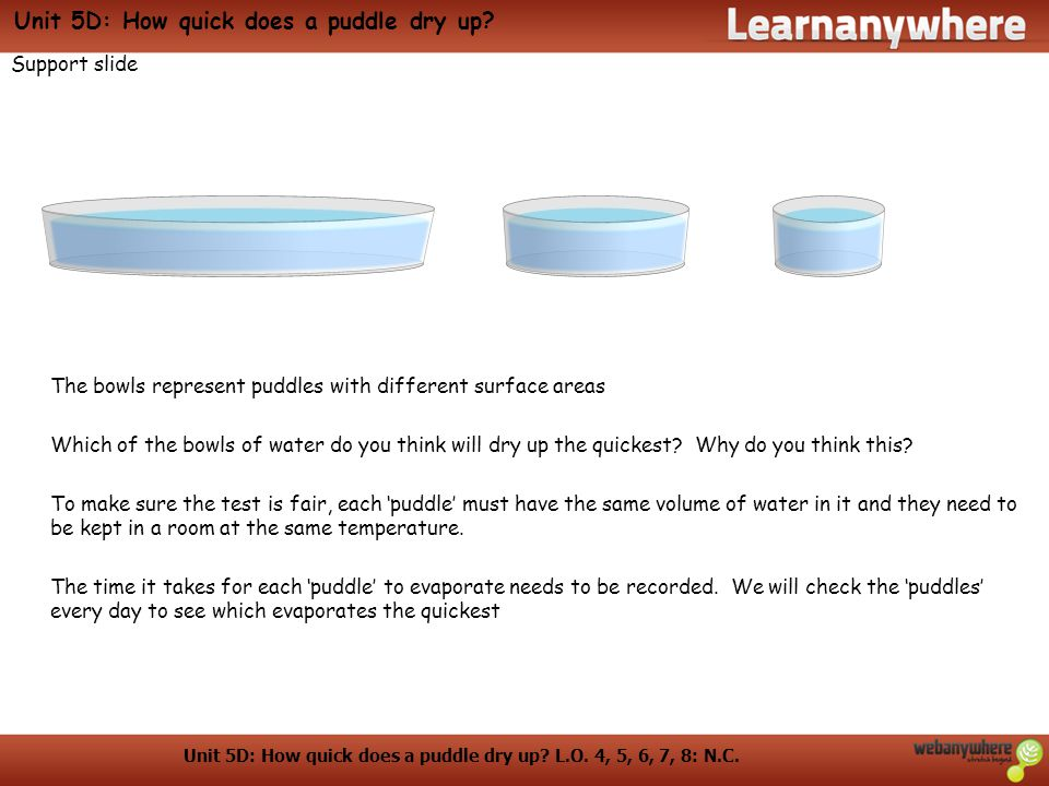 Unit 5D: How quick does a puddle dry up. L.O. 4, 5, 6, 7, 8: N.C.