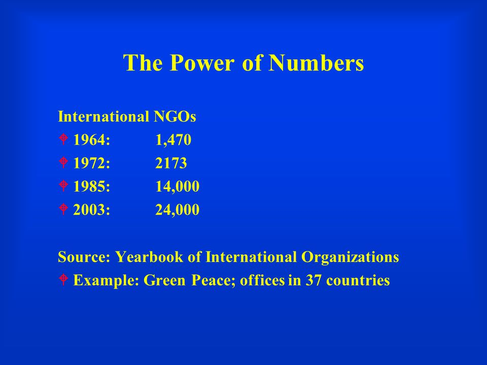 The Power of Numbers International NGOs  1964:1,470  1972:2173  1985:14,000  2003:24,000 Source: Yearbook of International Organizations  Example: Green Peace; offices in 37 countries