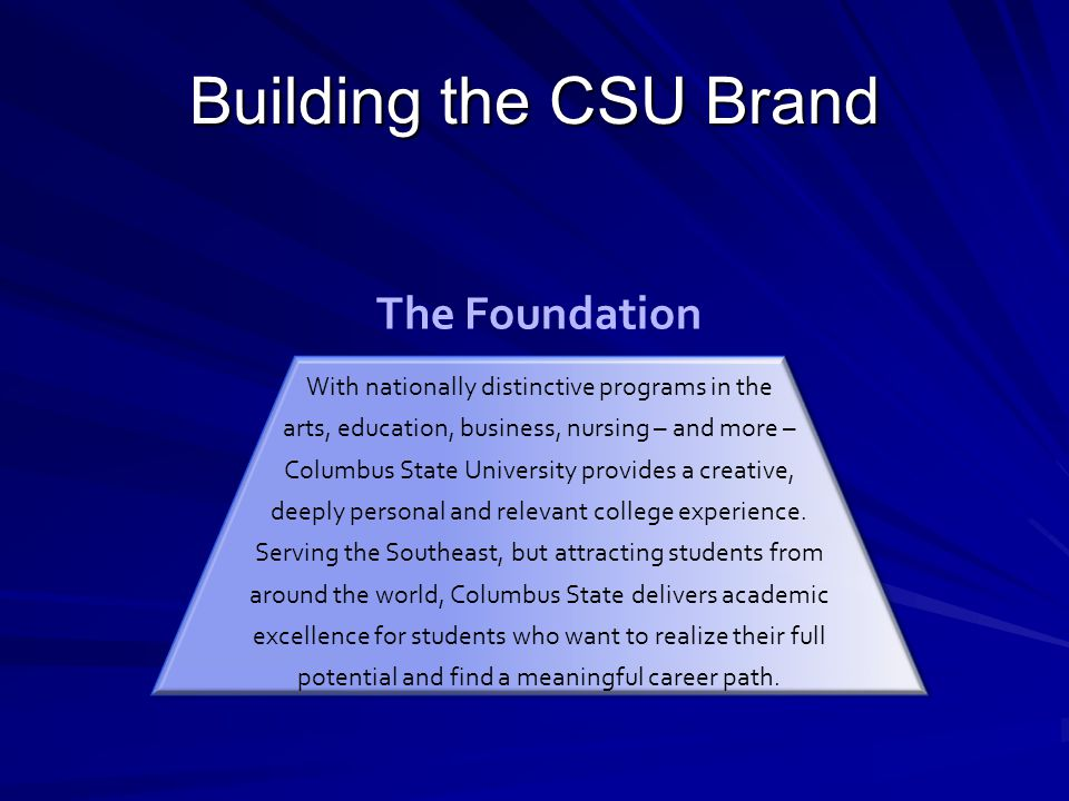 Building the CSU Brand With nationally distinctive programs in the arts, education, business, nursing – and more – Columbus State University provides a creative, deeply personal and relevant college experience.