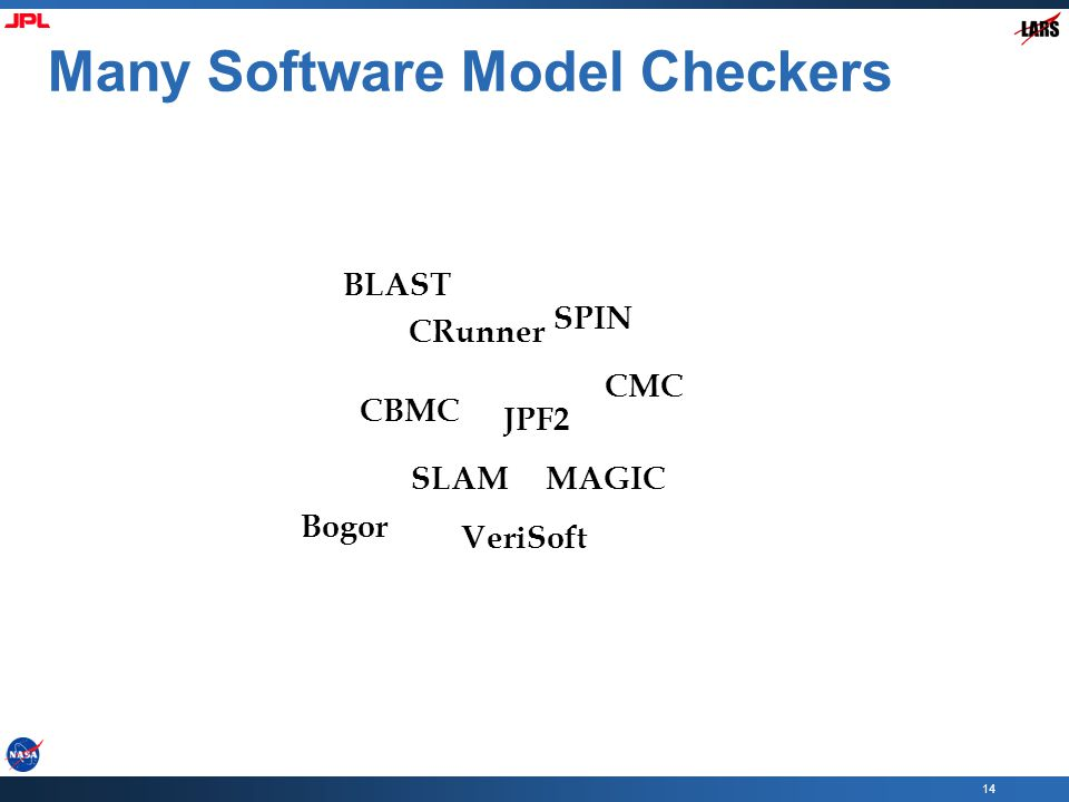 14 Many Software Model Checkers CBMC BLAST SLAM JPF2 SPIN CMC CRunner MAGIC VeriSoft Bogor