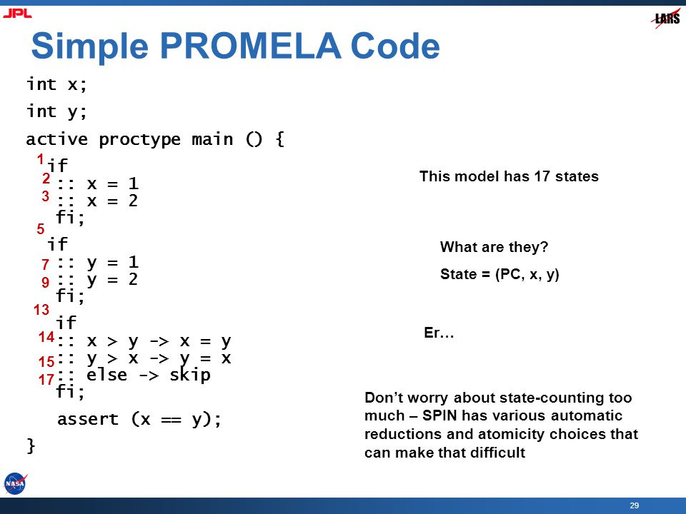 29 Simple PROMELA Code int x; int y; active proctype main () { if :: x = 1 :: x = 2 fi; if :: y = 1 :: y = 2 fi; if :: x > y -> x = y :: y > x -> y = x :: else -> skip fi; assert (x == y); } This model has 17 states What are they.