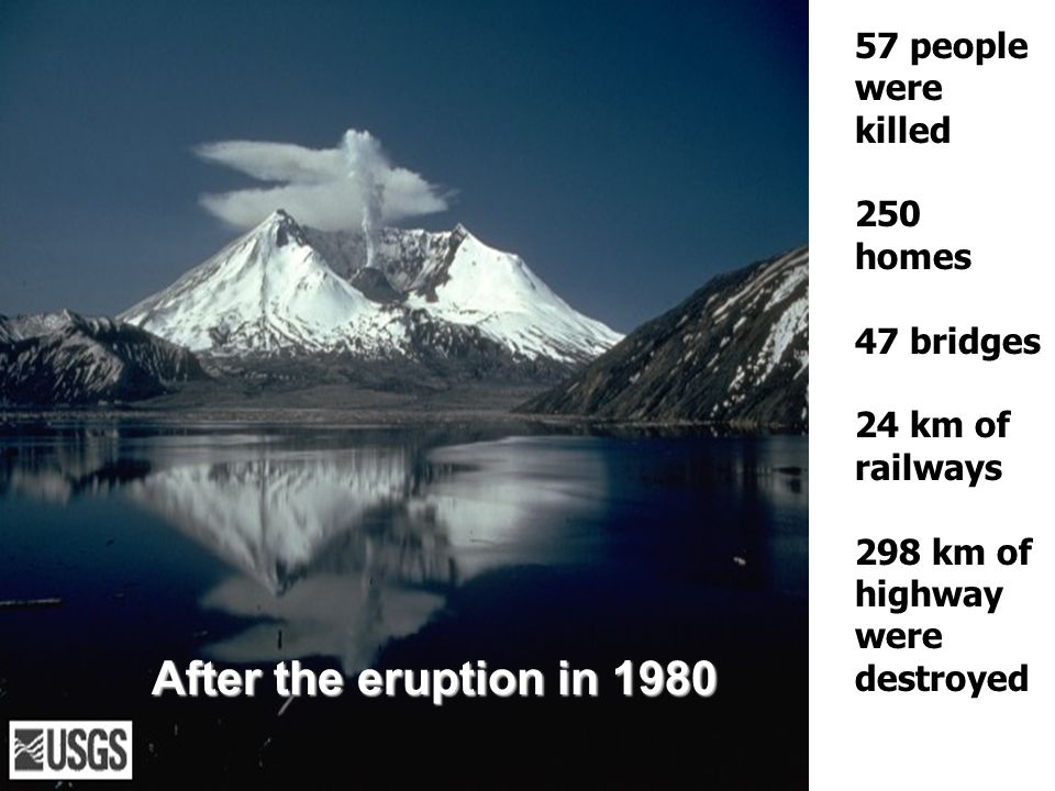 After the eruption in 1980 57 people were killed 250 homes 47 bridges 24 km of railways 298 km of highway were destroyed