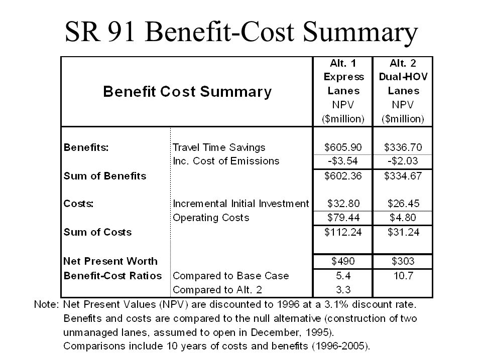 SR 91 Benefit-Cost Summary