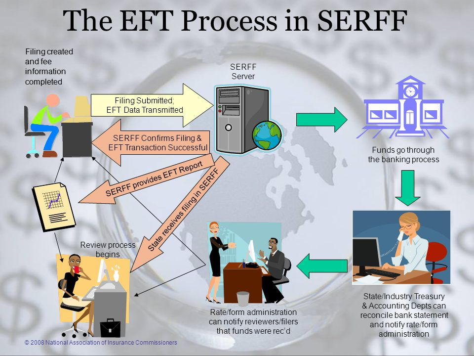 © 2008 National Association of Insurance Commissioners The EFT Process in SERFF Filing created and fee information completed Filing created and fee information completed SERFF Confirms Filing & EFT Transaction Successful Filing Submitted; EFT Data Transmitted Funds go through the banking process State/Industry Treasury & Accounting Depts can reconcile bank statement and notify rate/form administration SERFF Server Review process begins Rate/form administration can notify reviewers/filers that funds were rec'd State receives filing in SERFF SERFF provides EFT Report