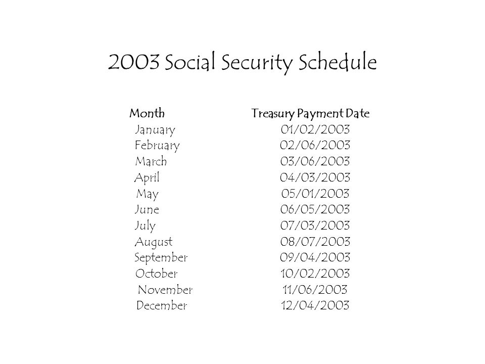2003 Social Security Schedule Month Treasury Payment Date January01/02/2003 February02/06/2003 March03/06/2003 April04/03/2003 May05/01/2003 June06/05/2003 July07/03/2003 August08/07/2003 September09/04/2003 October10/02/2003 November11/06/2003 December12/04/2003