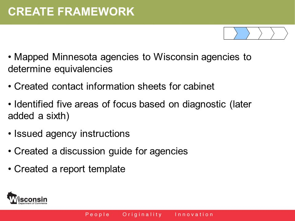 CREATE FRAMEWORK Mapped Minnesota agencies to Wisconsin agencies to determine equivalencies Created contact information sheets for cabinet Identified five areas of focus based on diagnostic (later added a sixth) Issued agency instructions Created a discussion guide for agencies Created a report template