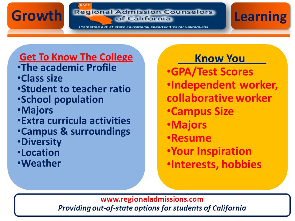 Get To Know The College The academic Profile Class size Student to teacher ratio School population Majors Extra curricula activities Campus & surroundings Diversity Location Weather Learning Growth www.regionaladmissions.com Providing out-of-state options for students of California Know You GPA/Test Scores Independent worker, collaborative worker Campus Size Majors Resume Your Inspiration Interests, hobbies