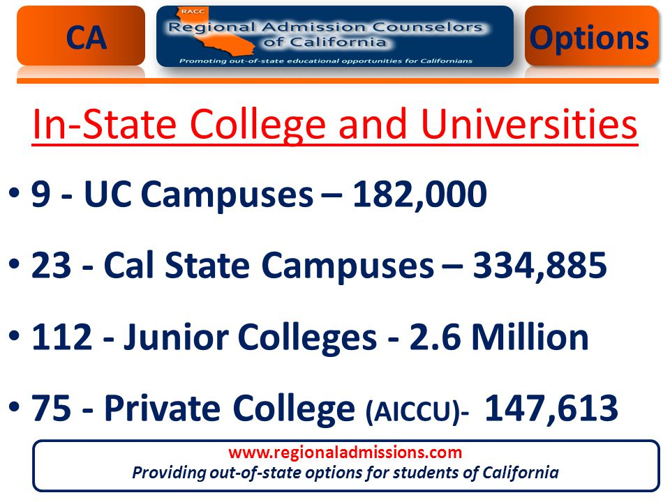 In-State College and Universities 9 - UC Campuses – 182,000 23 - Cal State Campuses – 334,885 112 - Junior Colleges - 2.6 Million 75 - Private College (AICCU)- 147,613 Options www.regionaladmissions.com Providing out-of-state options for students of California CA