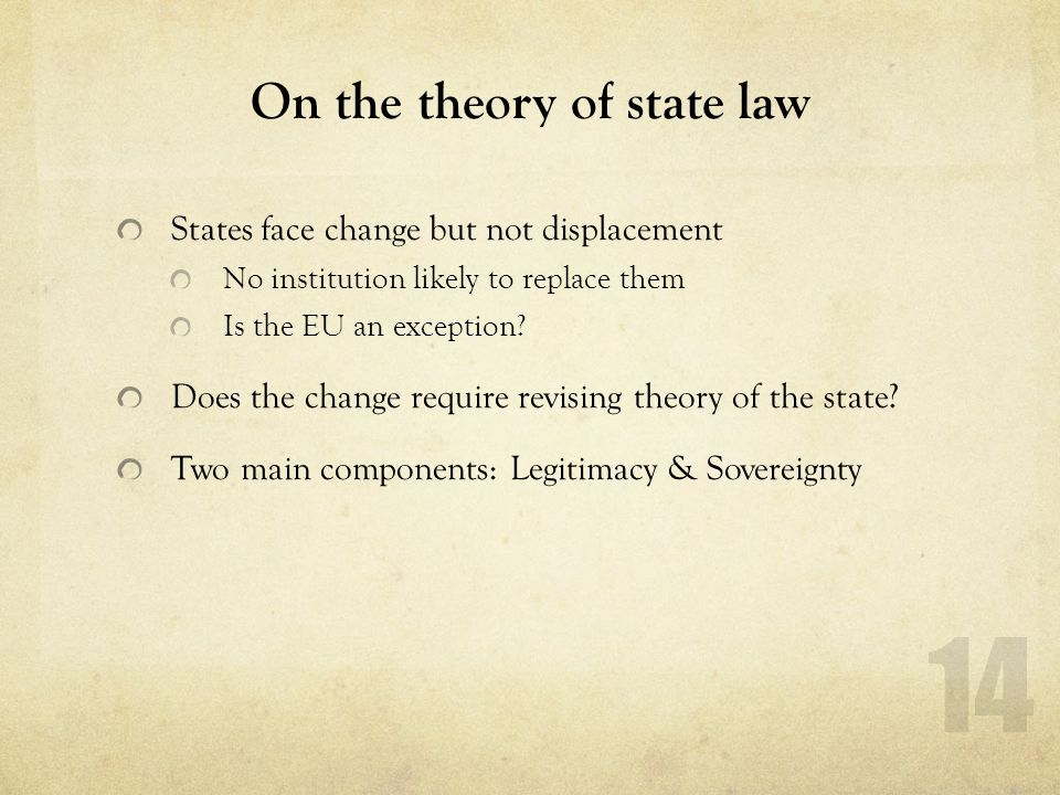 On the theory of state law States face change but not displacement No institution likely to replace them Is the EU an exception.