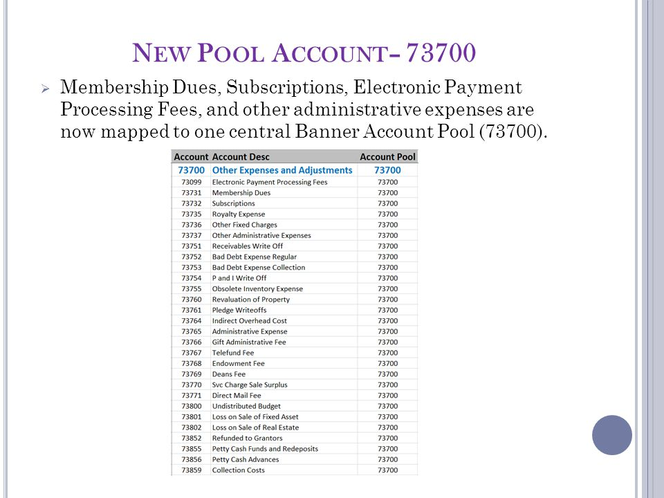 N EW P OOL A CCOUNT – 73700  Membership Dues, Subscriptions, Electronic Payment Processing Fees, and other administrative expenses are now mapped to one central Banner Account Pool (73700).