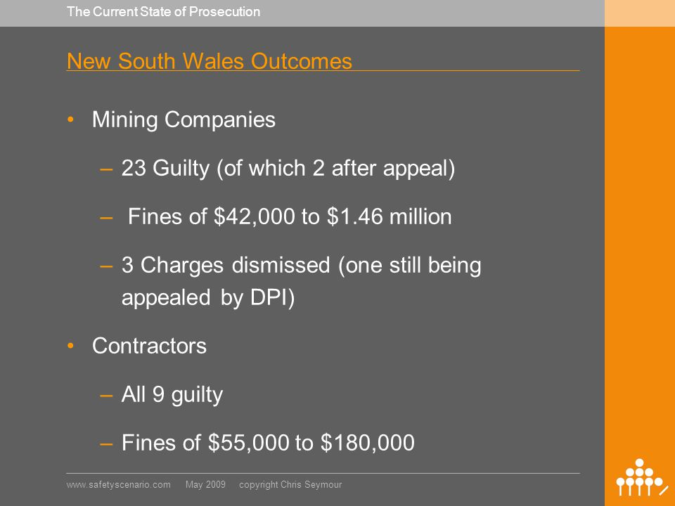 www.safetyscenario.com May 2009 copyright Chris Seymour The Current State of Prosecution New South Wales Outcomes Mining Companies –23 Guilty (of which 2 after appeal) – Fines of $42,000 to $1.46 million –3 Charges dismissed (one still being appealed by DPI) Contractors –All 9 guilty –Fines of $55,000 to $180,000