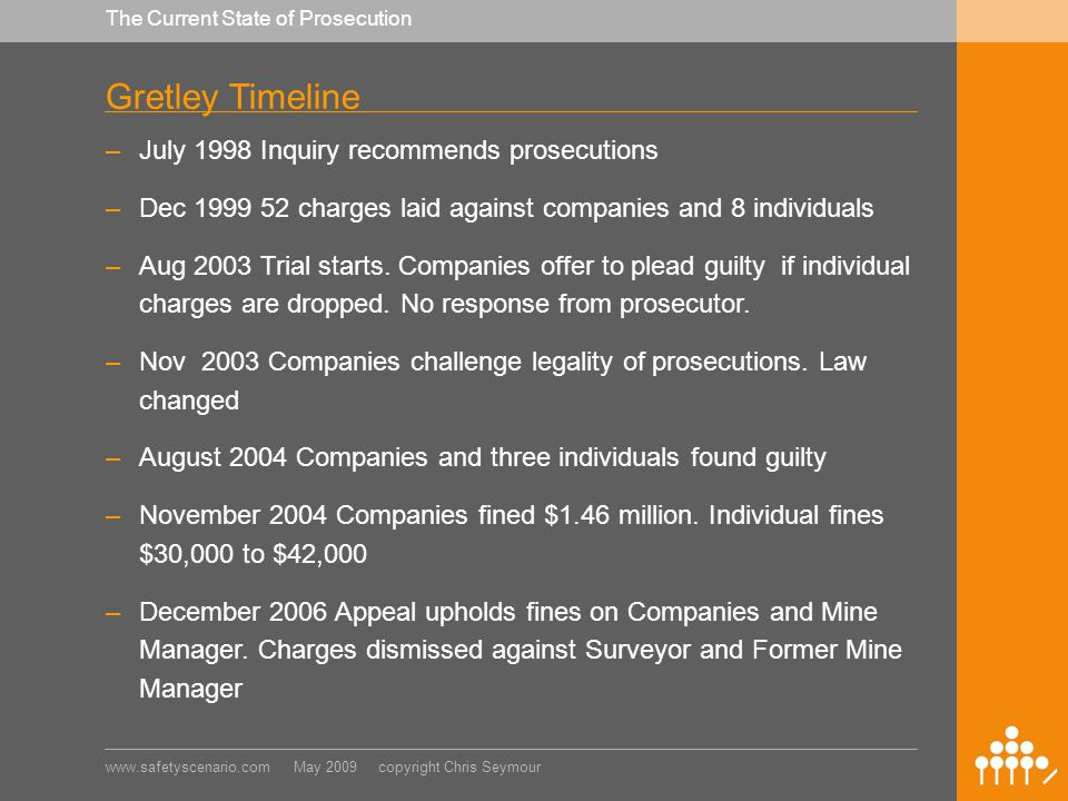 www.safetyscenario.com May 2009 copyright Chris Seymour The Current State of Prosecution Gretley Timeline –July 1998 Inquiry recommends prosecutions –Dec 1999 52 charges laid against companies and 8 individuals –Aug 2003 Trial starts.