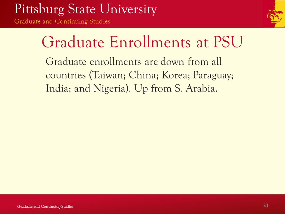 Pittsburg State University Graduate and Continuing Studies Graduate Enrollments at PSU Graduate enrollments are down from all countries (Taiwan; China; Korea; Paraguay; India; and Nigeria).