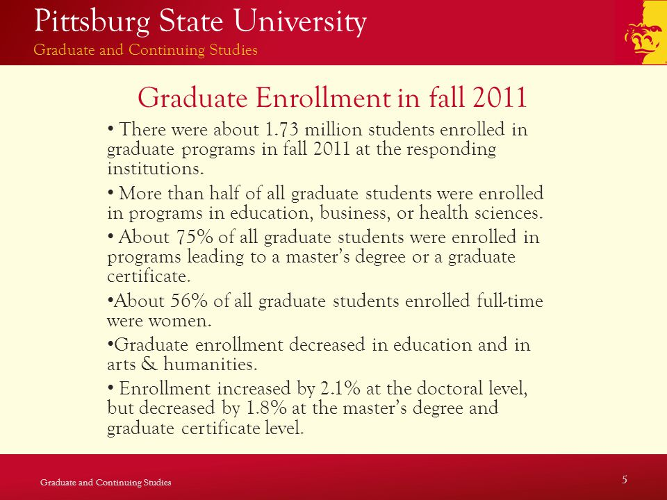 Pittsburg State University Graduate and Continuing Studies Graduate Enrollment in fall 2011 There were about 1.73 million students enrolled in graduate programs in fall 2011 at the responding institutions.