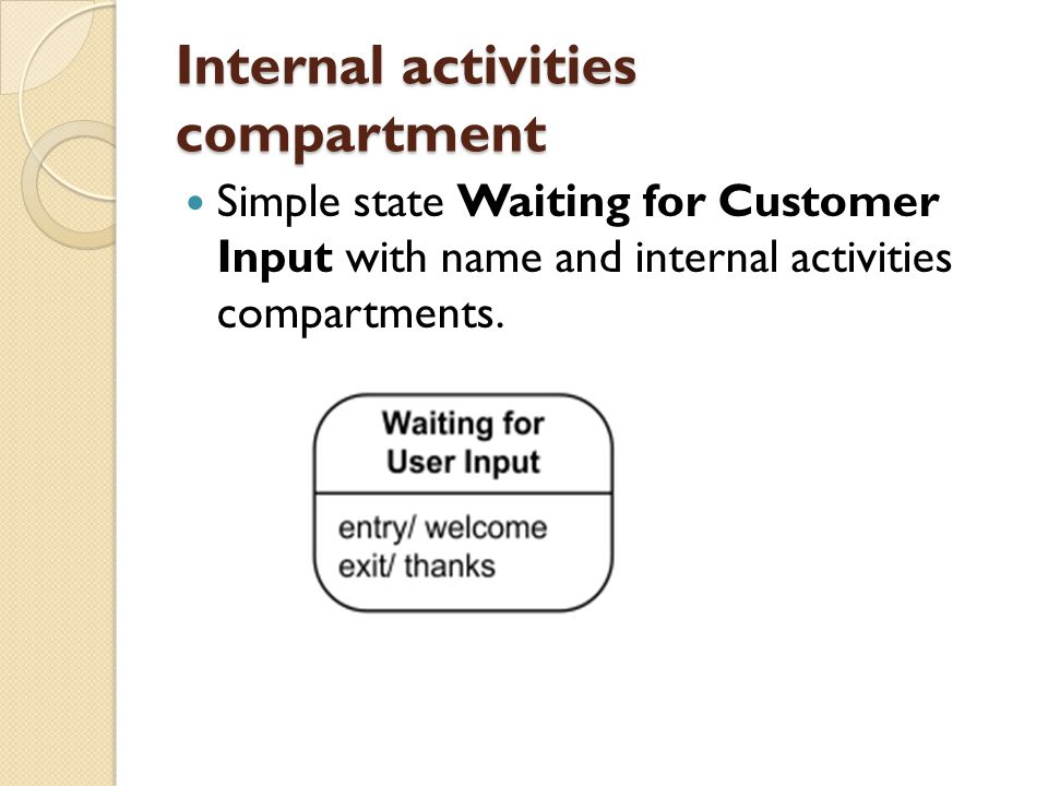 Internal activities compartment Simple state Waiting for Customer Input with name and internal activities compartments.