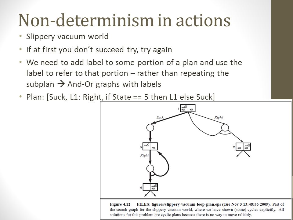 Non-determinism in actions Slippery vacuum world If at first you don't succeed try, try again We need to add label to some portion of a plan and use the label to refer to that portion – rather than repeating the subplan  And-Or graphs with labels Plan: [Suck, L1: Right, if State == 5 then L1 else Suck]